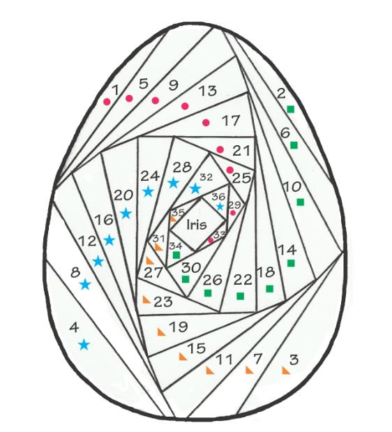 Шаблон яйца для айсинг холдинг
