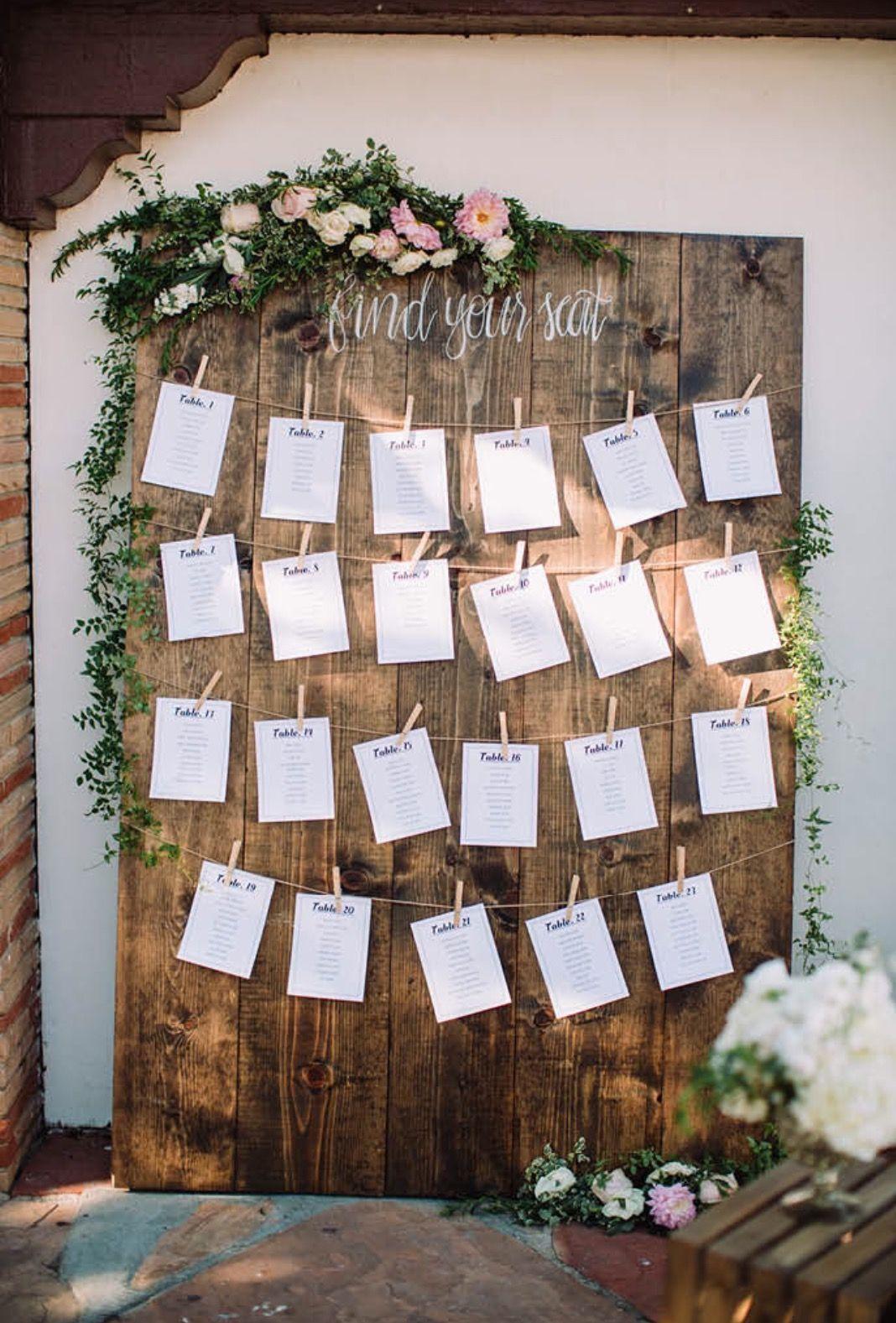 Распределение гостей на свадьбе